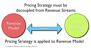 decouple-pricing-strategy-from-revenue-model