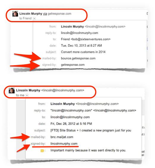 dkim-spf-email-marketing
