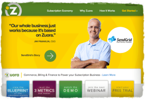 saas conversion rate optimization 300x204 Whos your ideal customer?