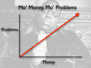mo money mo problems 300x225 SaaS Pricing Model: Mo Money, Mo Problems