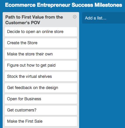 Success Milestones from the Customer POV