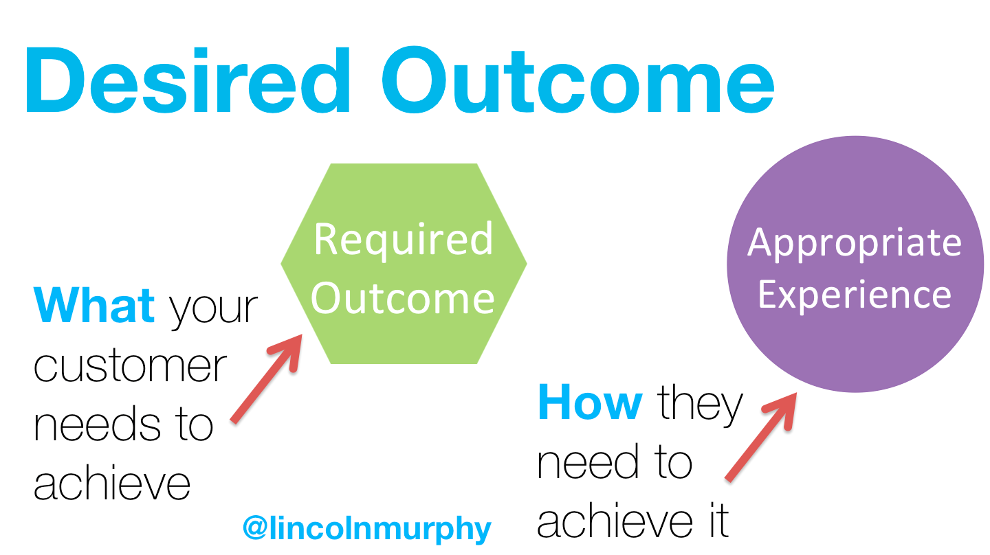 Desired Outcome Simplified
