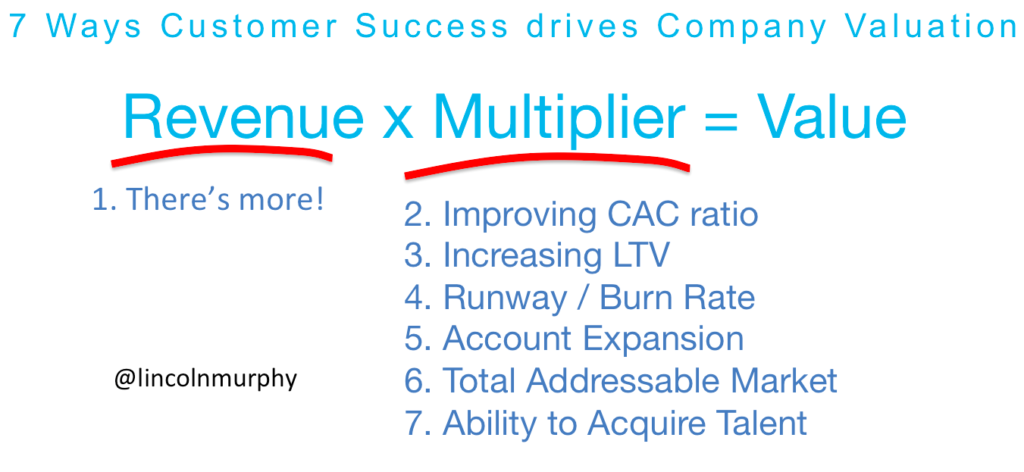 Seven Customer Success Drivers of Company Valuation